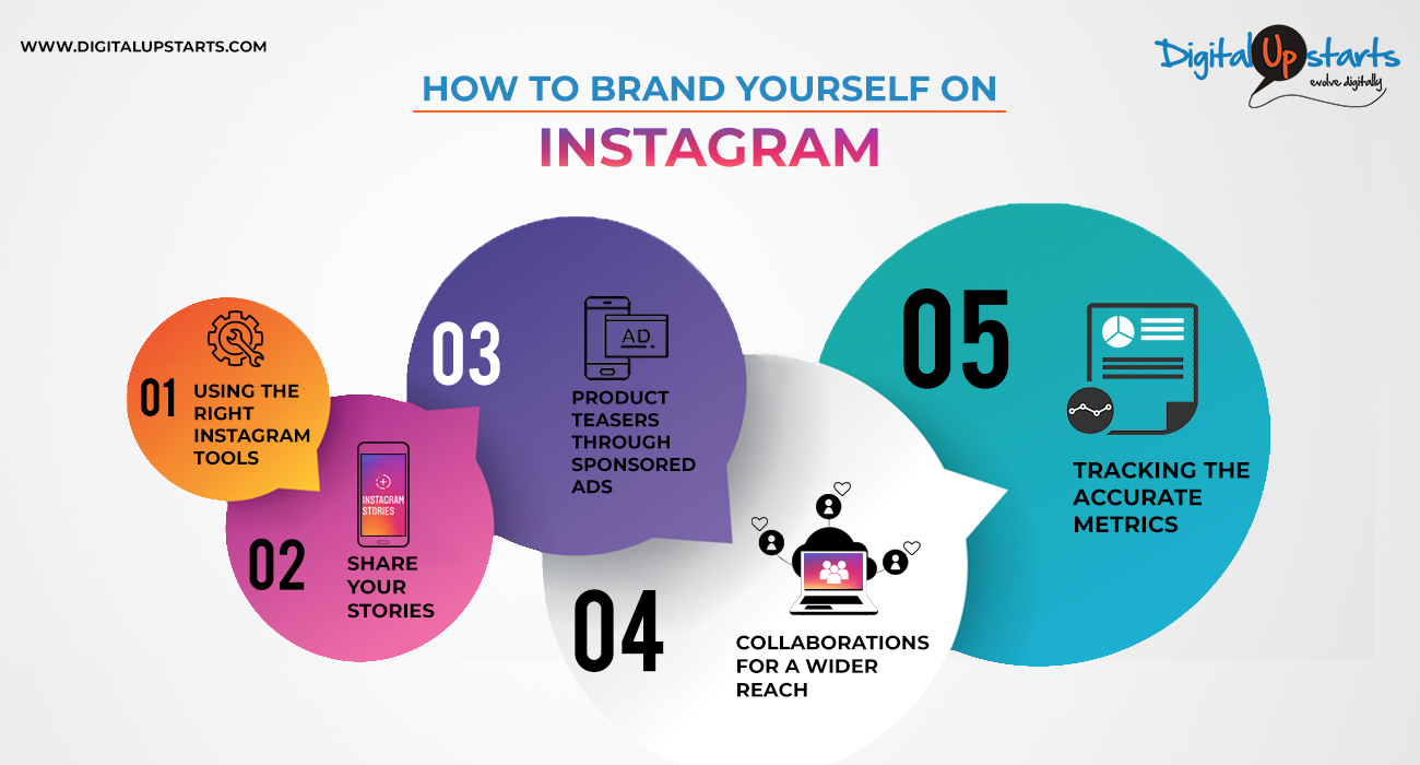 The Best Tips on Instagram Marketing for Brands
